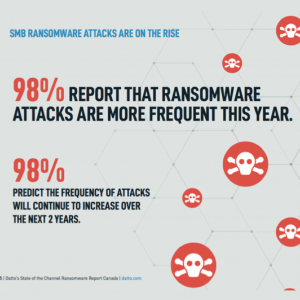 Datto 2017 State of the Channel Report Takeaway: Ransomware threats to Canadian SMBs are significant icon